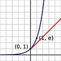 Cálculos de funciones