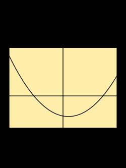 Ecuación_cuadrática