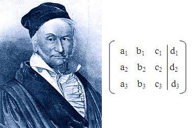Metodo_Gauss