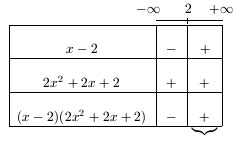 inecuacion_polinomica