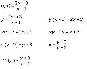 funcion_inversa_2
