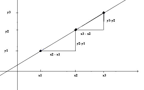 Interpolacion_lineal_3