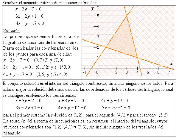 Sistema_inec_lineal_dos_variables